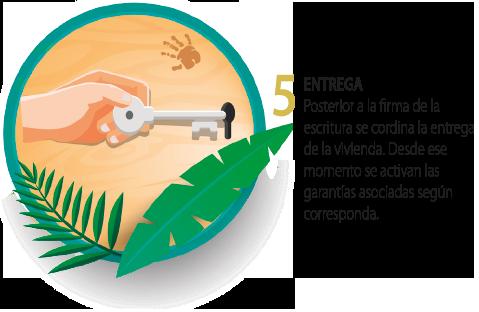 Venta de Casas en Pichilemu | Punta de Lobos | Proyecto Inmobiliario